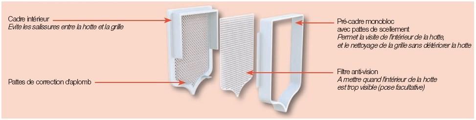 acheter grille de hotte pour chemin e fumisterie. Black Bedroom Furniture Sets. Home Design Ideas