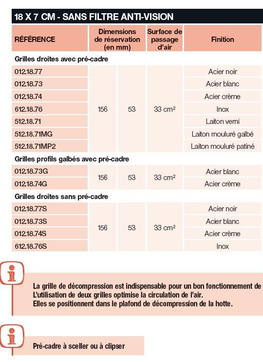 Grilles Hotte De Cheminée Fumisterie